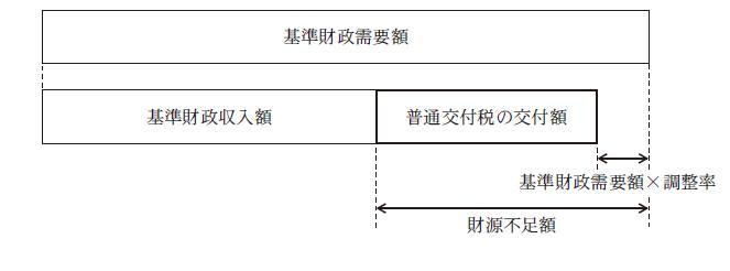 省令 に関する 交付 特別 税