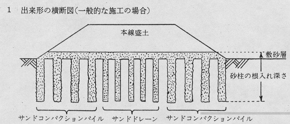 高速道路新設工事における軟弱地...